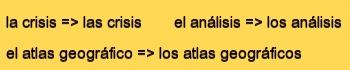 Gramatica espanhola - plural